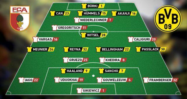 Dortmund-Augsburg-Preview-Bundesliga